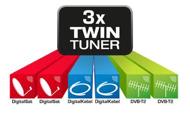 DV010_kfweb_3-fach_TwinTuner_001