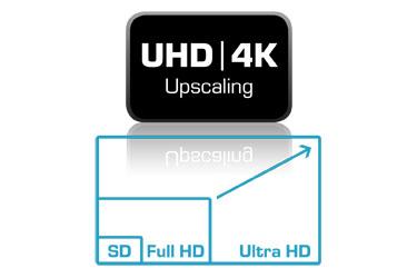 DV010_kfweb_UHD-4K-Upscaling_001